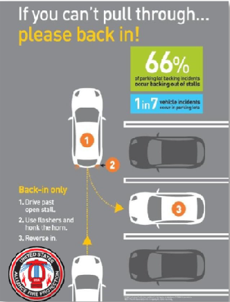 Why Reverse Parking Or Forward First Parking Is Safer Usa Fire Protection Blog