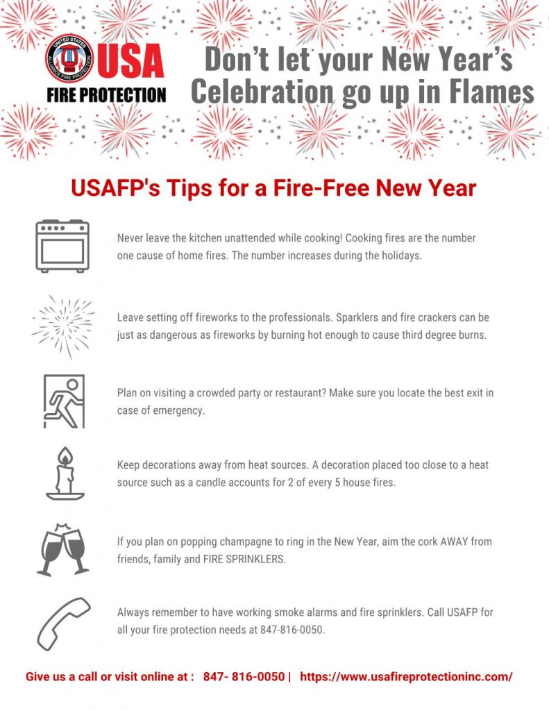 Fire Safety tips for New Year's Eve infographic by USAFP.