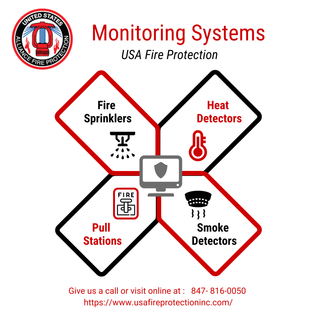 monitoring 4 boxes in red and black